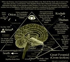 human.pyramid.stargate